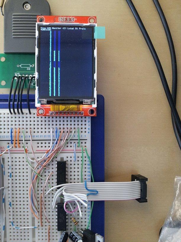Tiny C2N Monitor