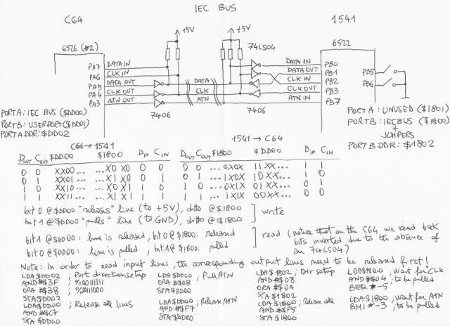 IEC cheat sheet by Luigi Di Fraia
